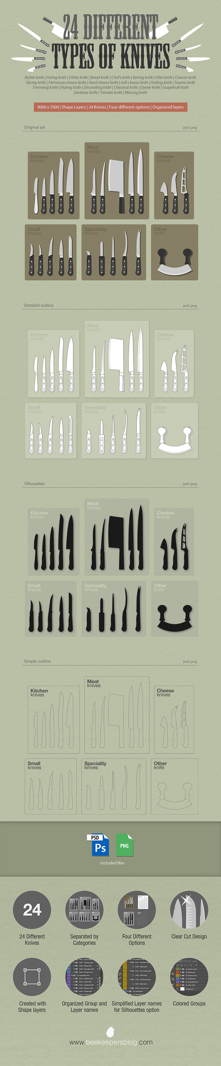 28 different types of knives.jpg
